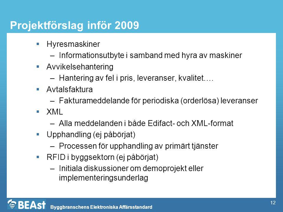 Projektförslag inför 2009 Hyresmaskiner