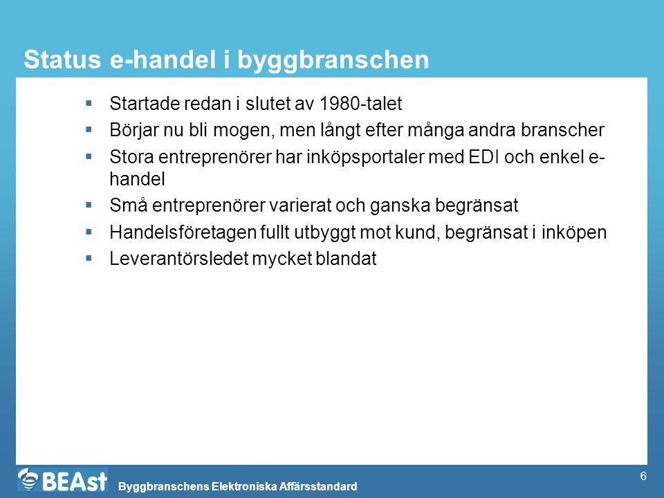 Status e-handel i byggbranschen