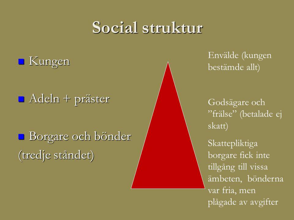 Social struktur Kungen Adeln + präster Borgare och bönder