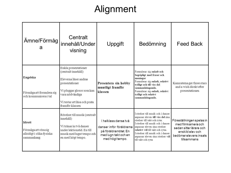 Alignment Ämne/Förmåga Centralt innehåll/Undervisning Uppgift
