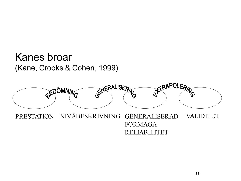 Kanes broar (Kane, Crooks & Cohen, 1999)