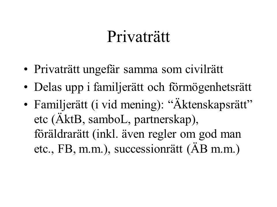 Privaträtt Privaträtt ungefär samma som civilrätt