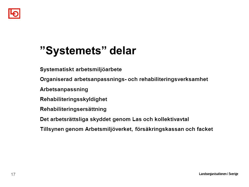 Systemets delar Systematiskt arbetsmiljöarbete
