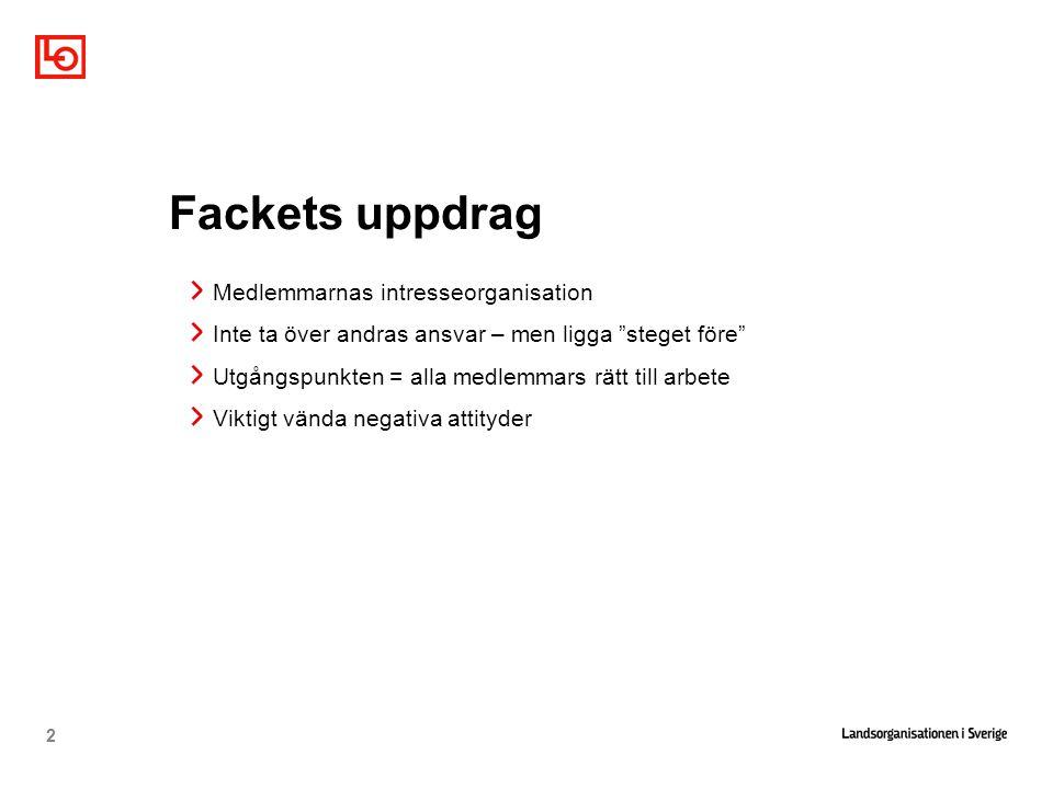 Fackets uppdrag Medlemmarnas intresseorganisation