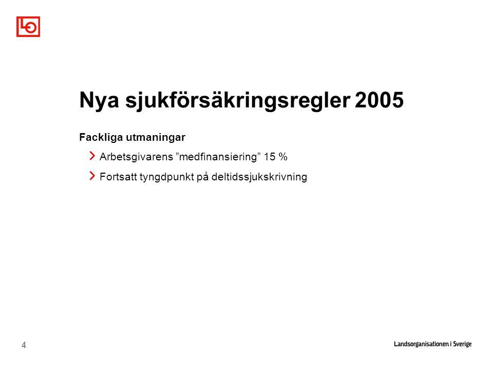 Nya sjukförsäkringsregler 2005