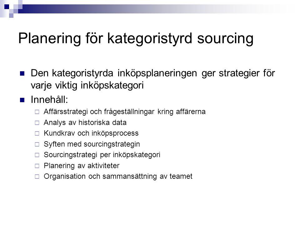 Planering för kategoristyrd sourcing