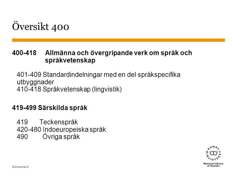 Översikt 400