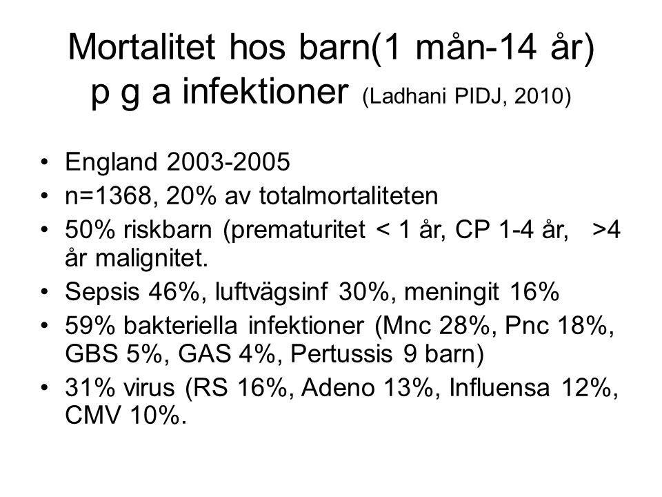 Mortalitet hos barn(1 mån-14 år) p g a infektioner (Ladhani PIDJ, 2010)