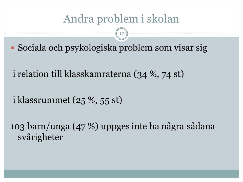 Andra problem i skolan Sociala och psykologiska problem som visar sig