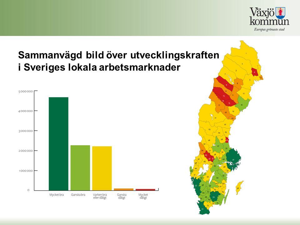 Sammanvägd bild över utvecklingskraften i Sveriges lokala arbetsmarknader