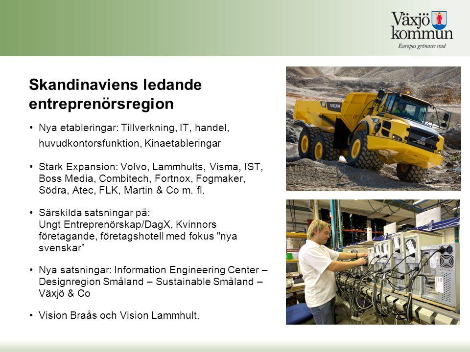 Skandinaviens ledande entreprenörsregion