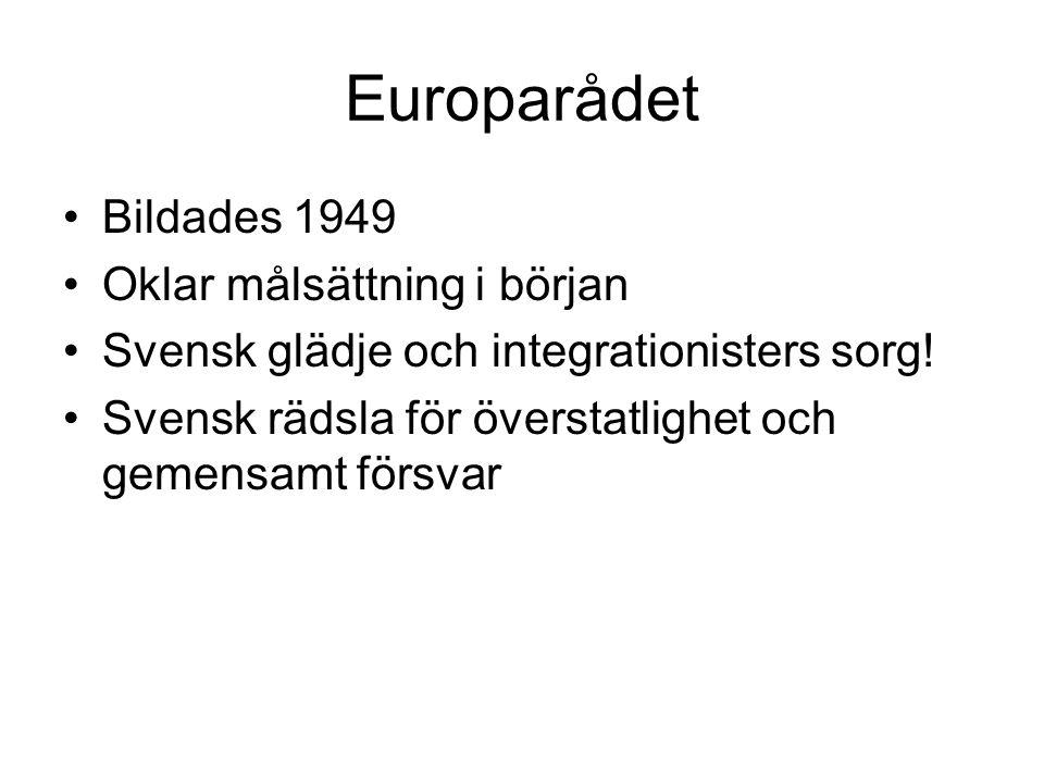 Europarådet Bildades 1949 Oklar målsättning i början