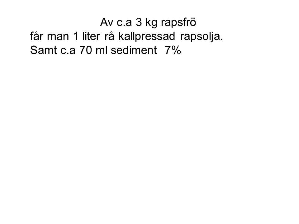 Av c. a 3 kg rapsfrö får man 1 liter rå kallpressad rapsolja. Samt c