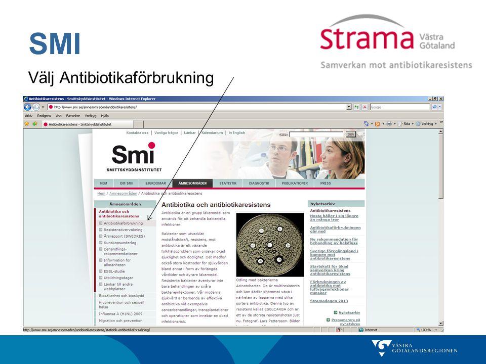 SMI Välj Antibiotikaförbrukning