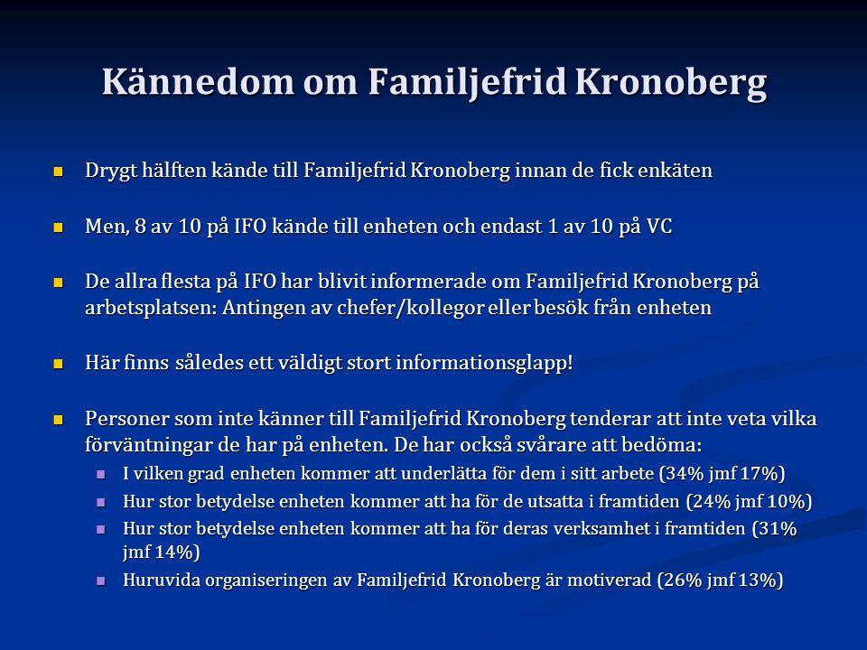 Kännedom om Familjefrid Kronoberg