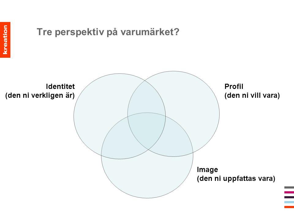 Tre perspektiv på varumärket