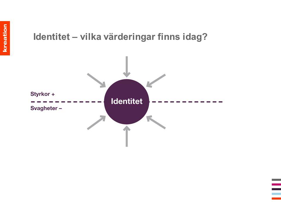 Identitet – vilka värderingar finns idag