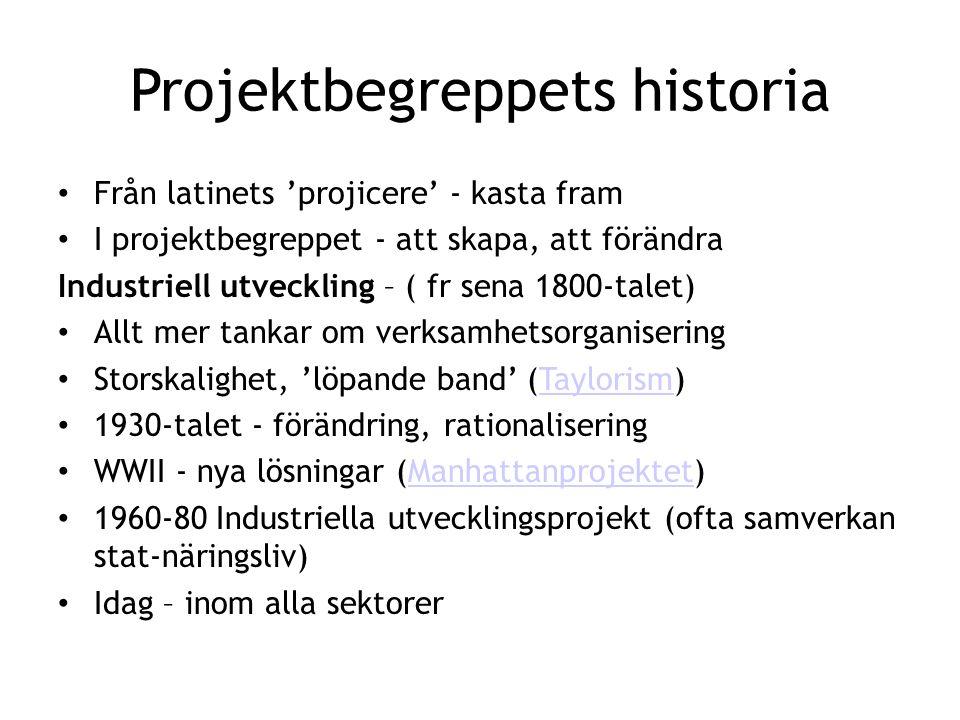 Projektbegreppets historia