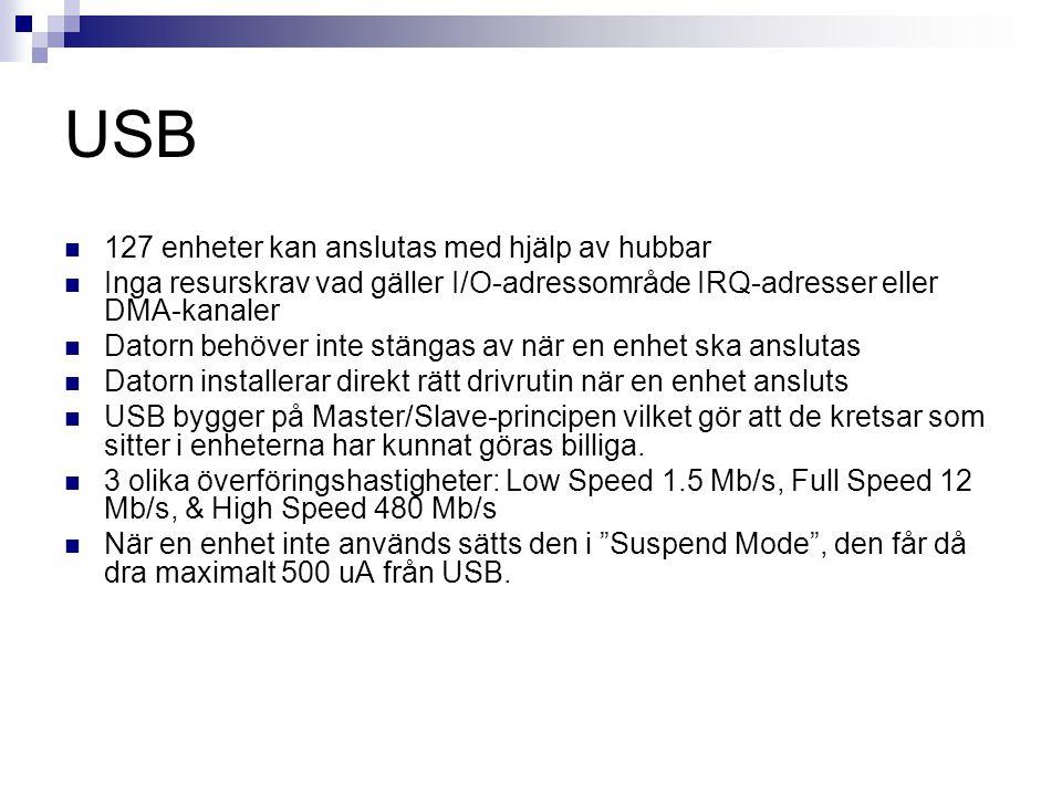 USB 127 enheter kan anslutas med hjälp av hubbar