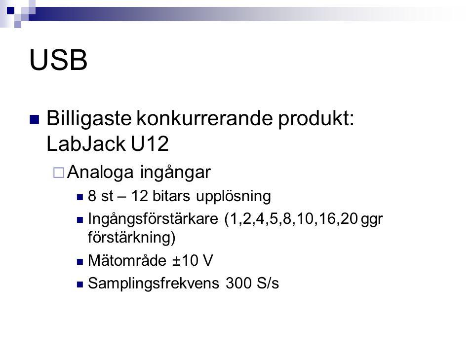 USB Billigaste konkurrerande produkt: LabJack U12 Analoga ingångar