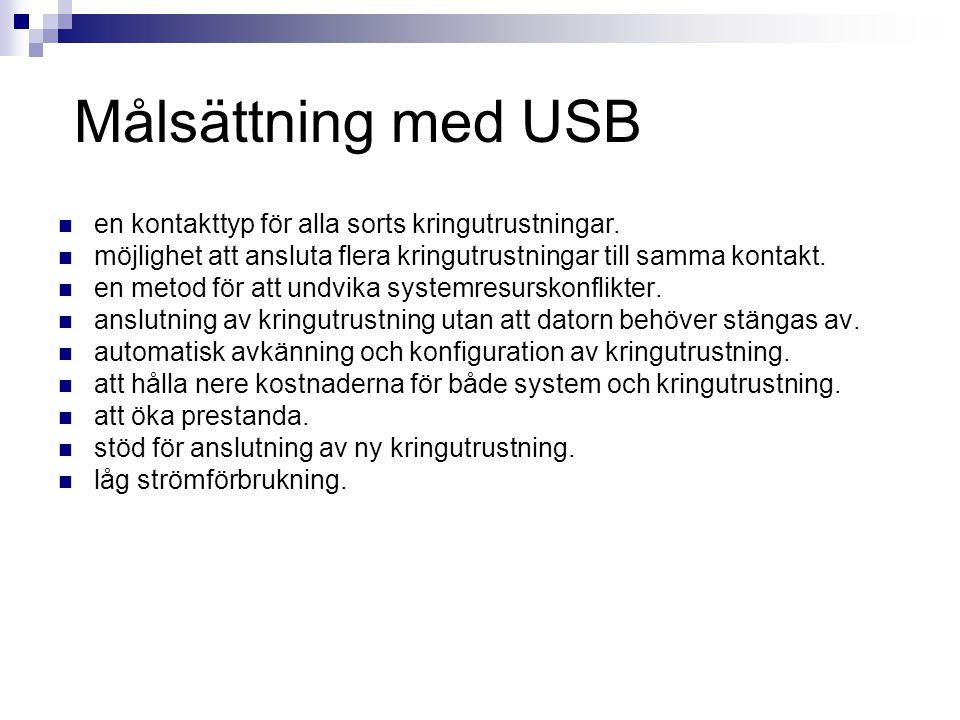 Målsättning med USB en kontakttyp för alla sorts kringutrustningar.