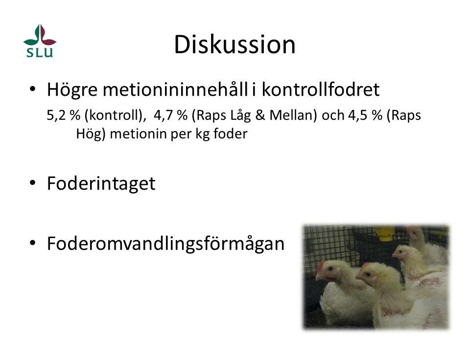 Diskussion Högre metionininnehåll i kontrollfodret Foderintaget