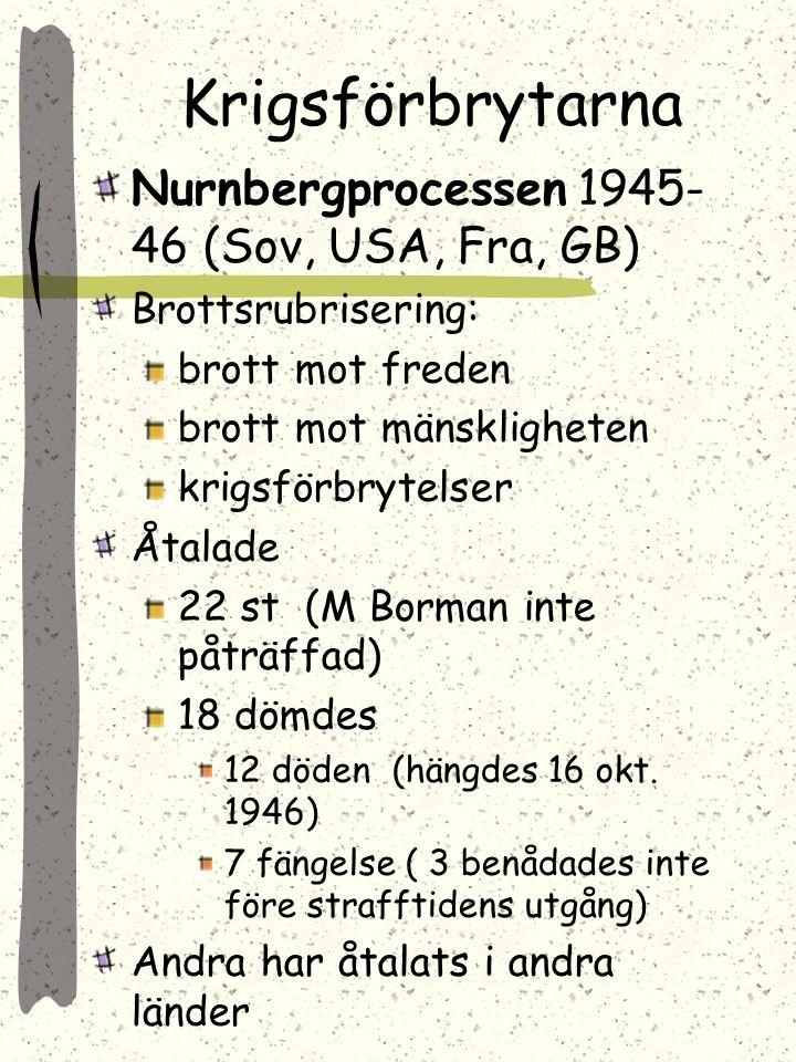 Krigsförbrytarna Nurnbergprocessen 1945-46 (Sov, USA, Fra, GB)