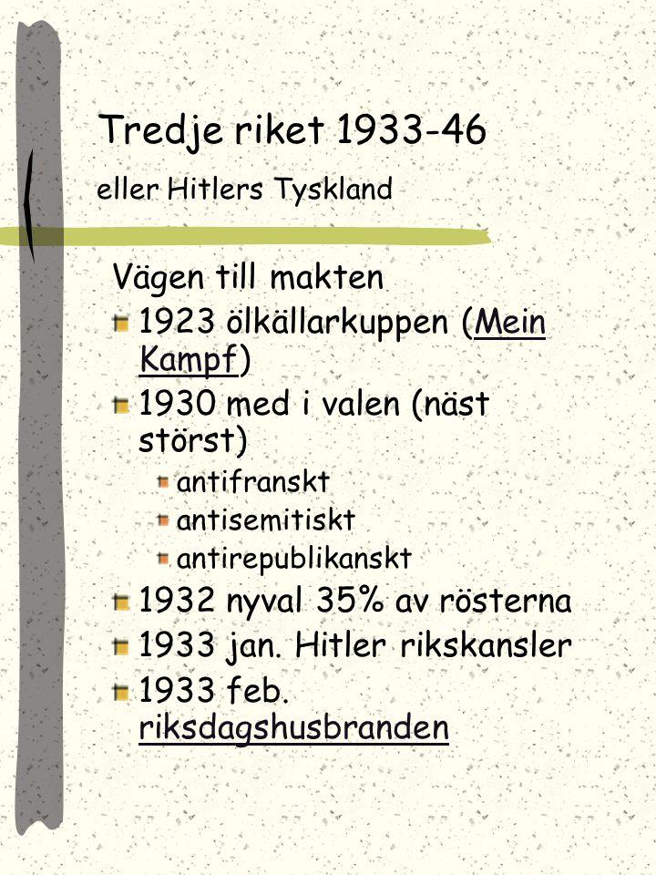 Tredje riket 1933-46 Vägen till makten