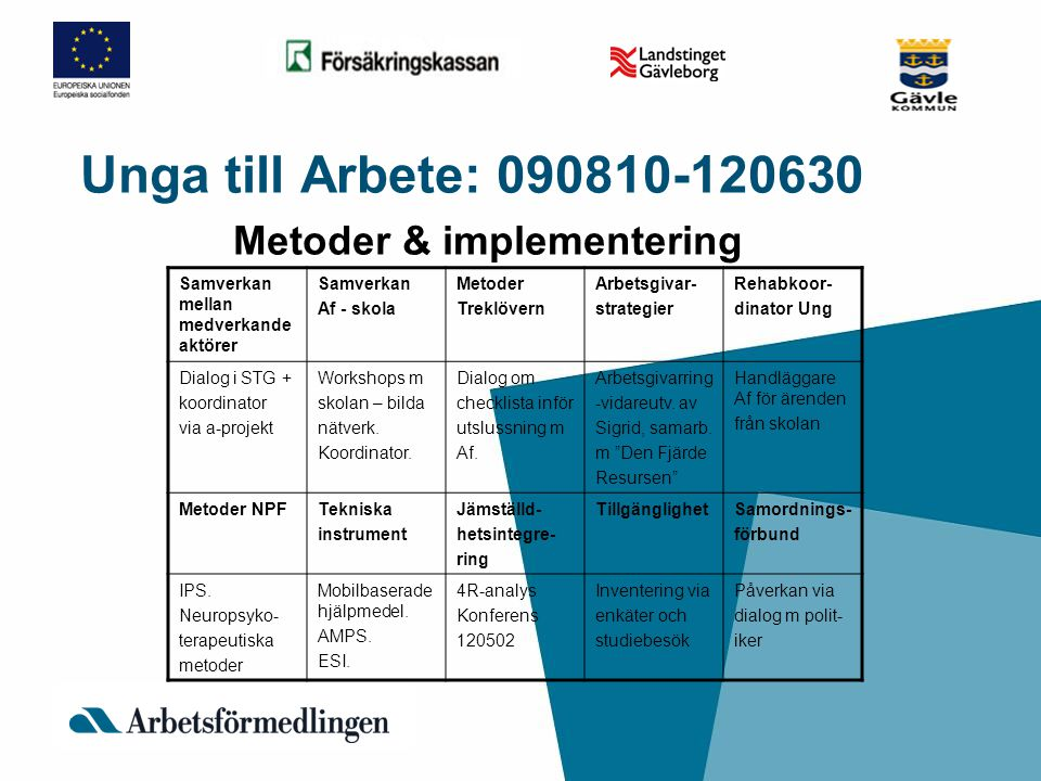 Metoder & implementering