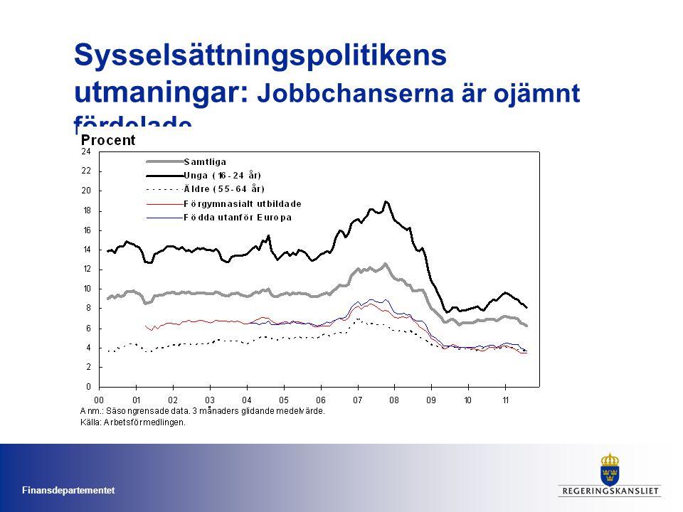 Sysselsättningspolitikens utmaningar: Jobbchanserna är ojämnt fördelade