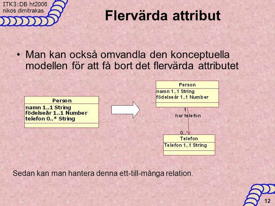 Flervärda attribut Man kan också omvandla den konceptuella modellen för att få bort det flervärda attributet.