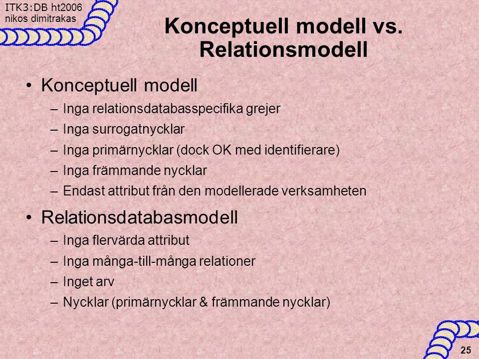 Konceptuell modell vs. Relationsmodell