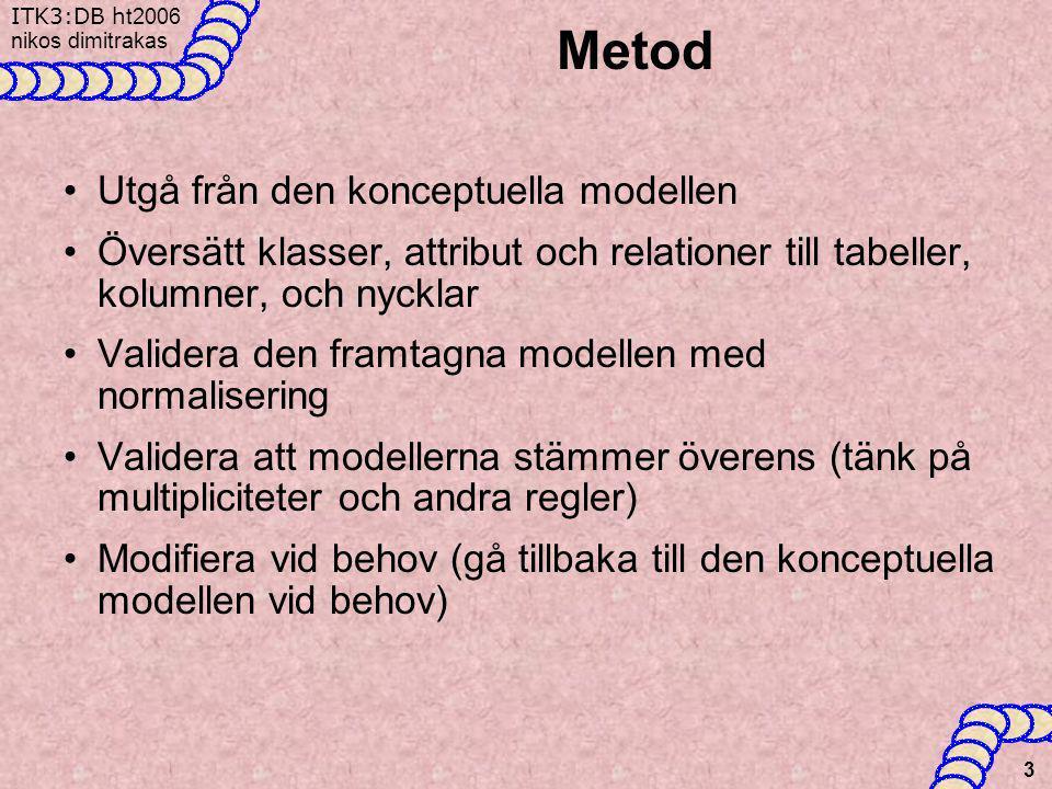 Metod Utgå från den konceptuella modellen