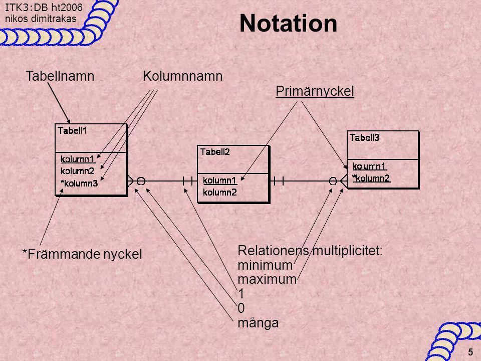 Notation Tabellnamn Kolumnnamn Primärnyckel Relationens multiplicitet: