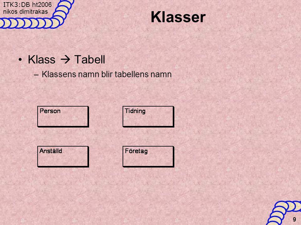 Klasser Klass  Tabell Klassens namn blir tabellens namn
