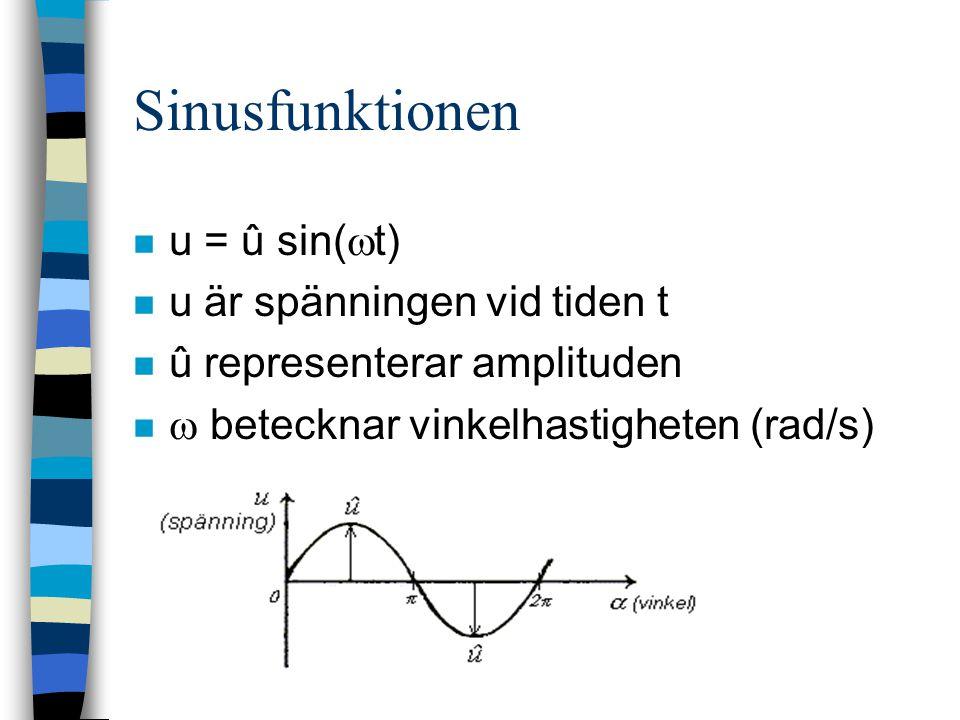 Sinusfunktionen u = û sin(t) u är spänningen vid tiden t