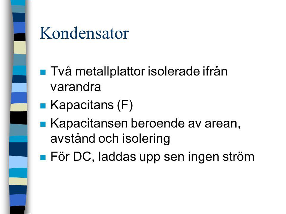Kondensator Två metallplattor isolerade ifrån varandra Kapacitans (F)
