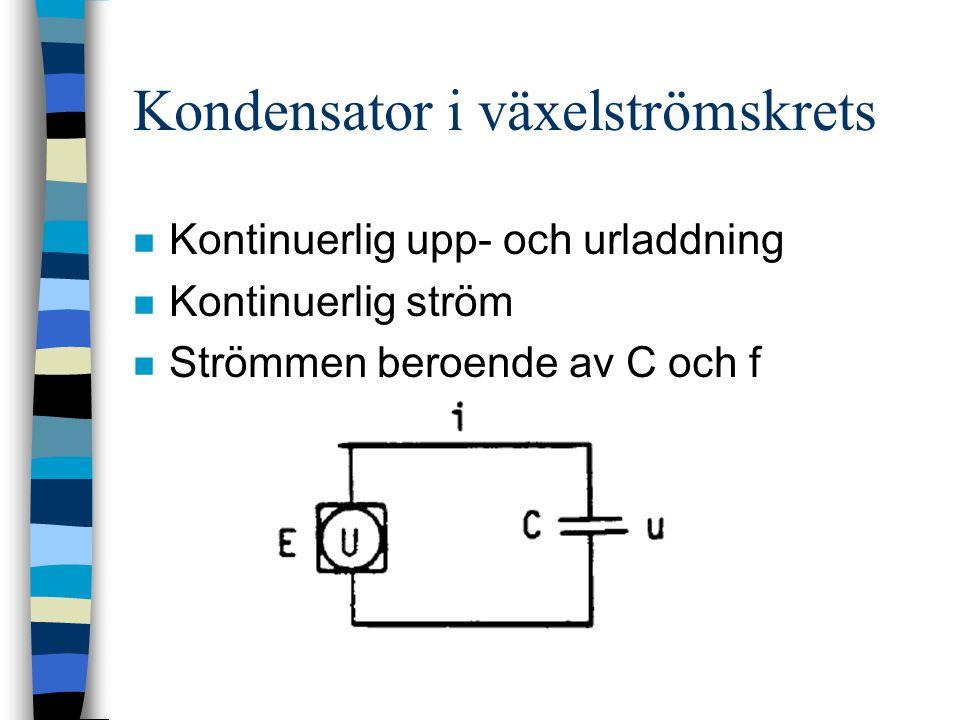 Kondensator i växelströmskrets