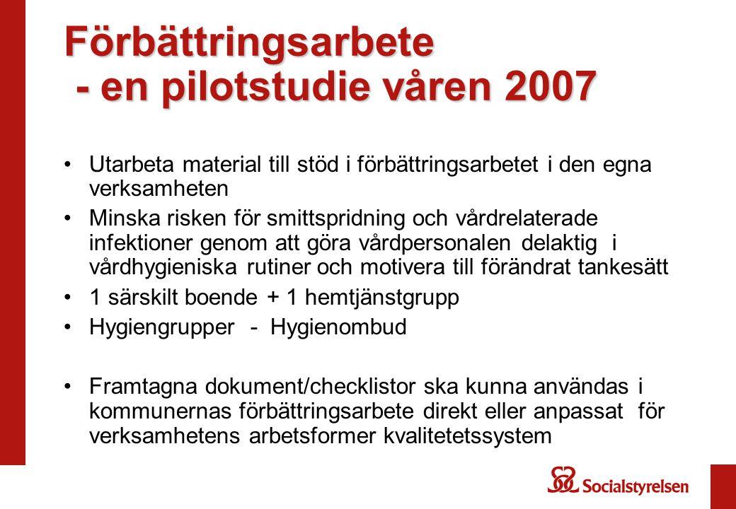 Förbättringsarbete - en pilotstudie våren 2007