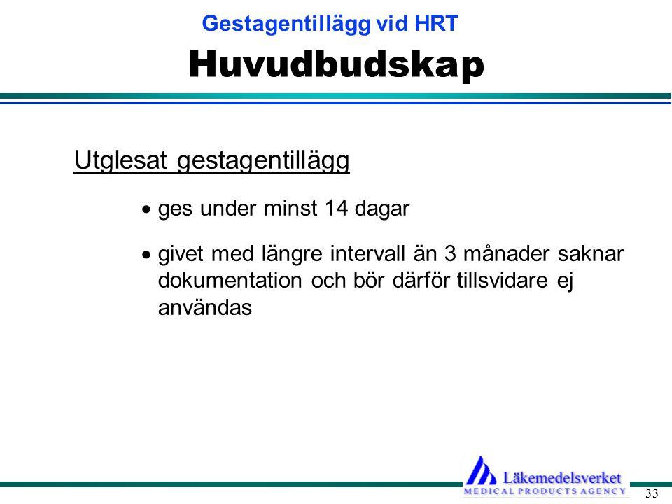 Huvudbudskap Utglesat gestagentillägg ges under minst 14 dagar