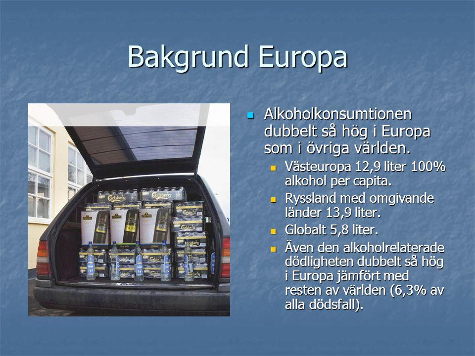 Bakgrund Europa Alkoholkonsumtionen dubbelt så hög i Europa som i övriga världen. Västeuropa 12,9 liter 100% alkohol per capita.