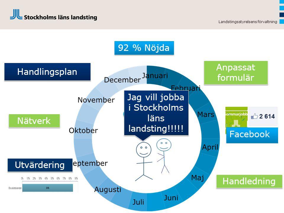 Jag vill jobba i Stockholms läns landsting!!!!!