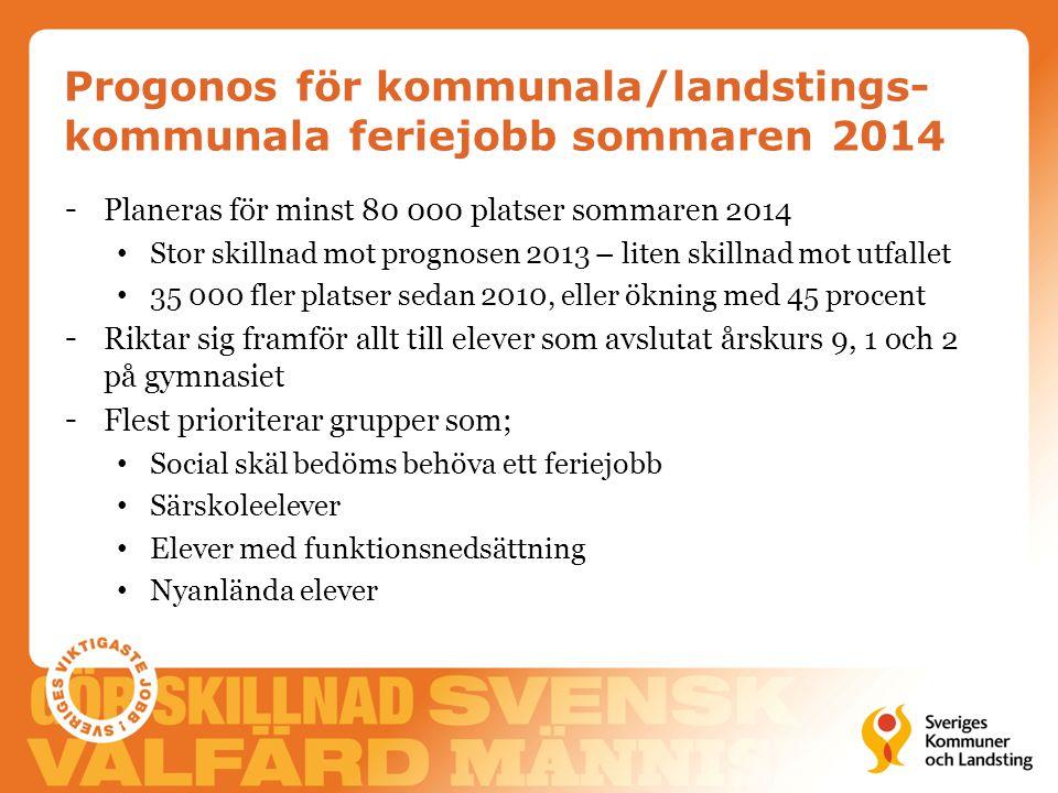 Progonos för kommunala/landstings- kommunala feriejobb sommaren 2014