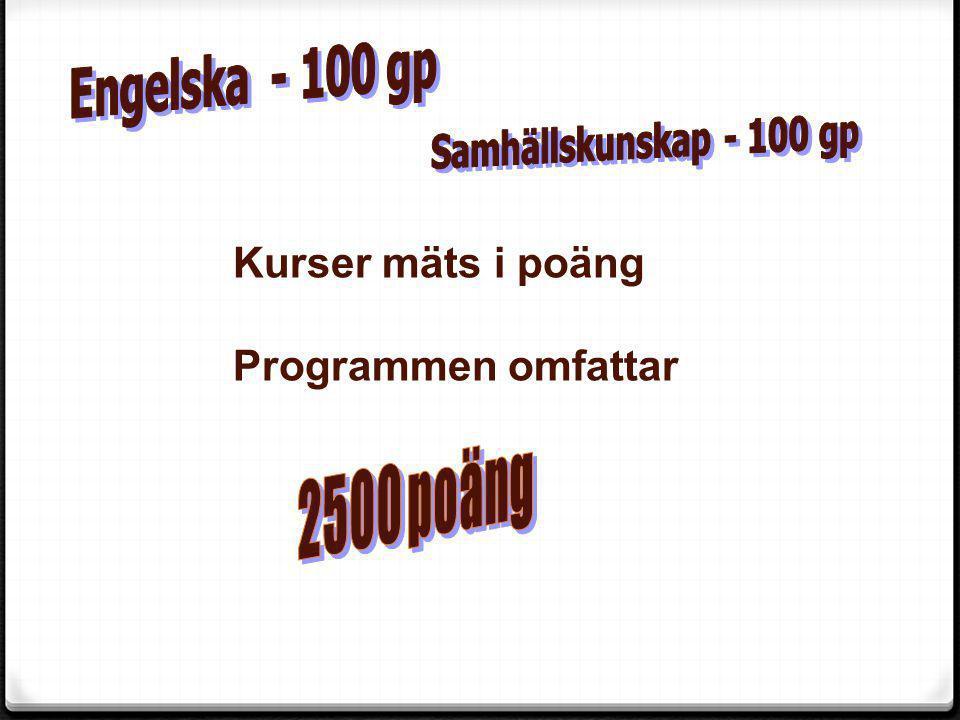 2500 poäng Kurser mäts i poäng Programmen omfattar
