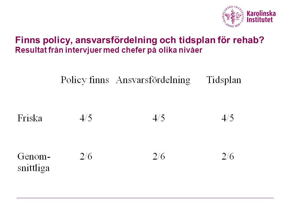Finns policy, ansvarsfördelning och tidsplan för rehab