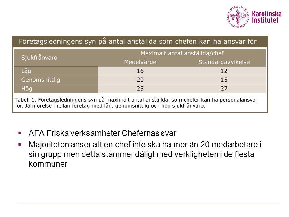 AFA Friska verksamheter Chefernas svar