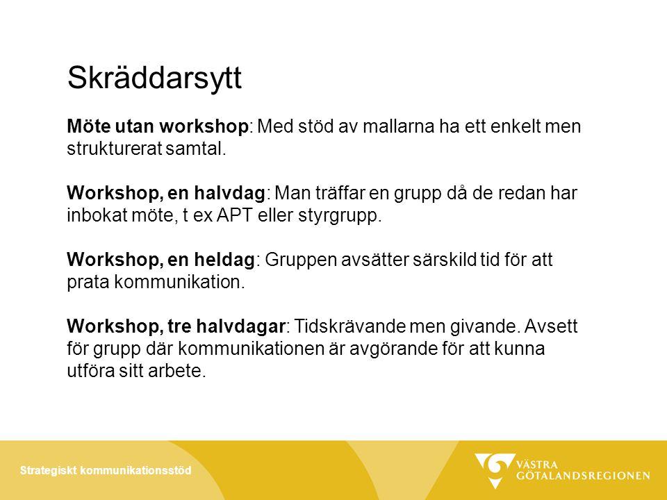 Skräddarsytt Möte utan workshop: Med stöd av mallarna ha ett enkelt men strukturerat samtal.