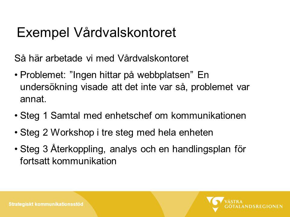 Exempel Vårdvalskontoret