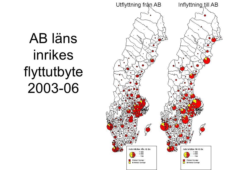 AB läns inrikes flyttutbyte 2003-06