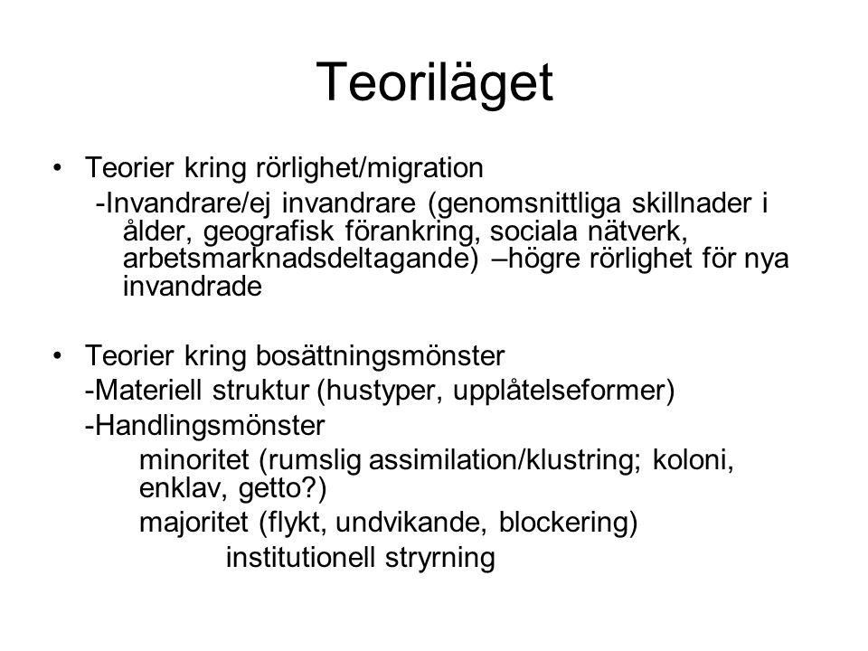 Teoriläget Teorier kring rörlighet/migration